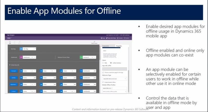 app modules
